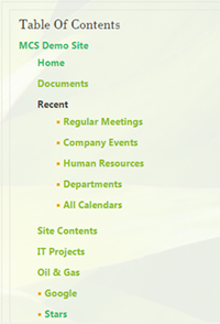 SharePoint Table of Contents