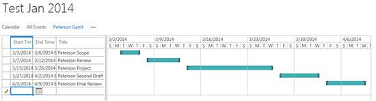 Calendar Gantt View